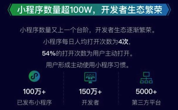微信小程序公布最新数据,已上线小程序数量高达100W+!